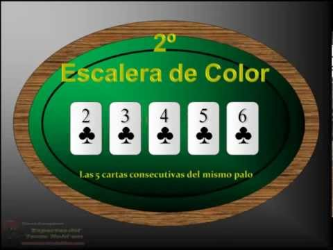 Como jugar al Poker Texas Holdem 1 - Conceptos bsicos
