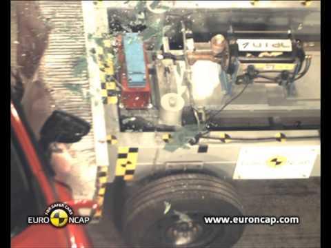 Euro NCAP | Renault Clio | 2012 | Краш-тест