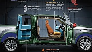 2015 Ford F-150 - Just How Eco-friendly Is It?