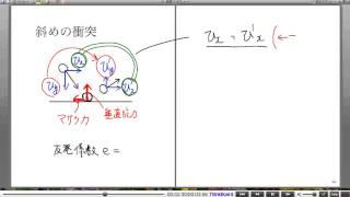 高校物理解説講義:「力積と運動量」講義14