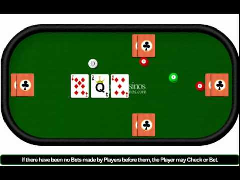 How to play Texas Holdem Poker - Texas Hold'em Poker Rules