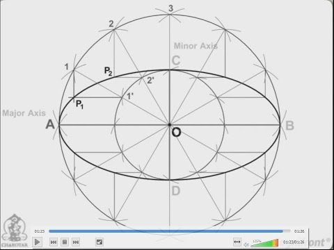 Construction of ellipse Concentric circles method||Engineer ing drawing||Engineering Graphics