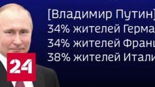 Европейцы назвали Путина самым сильным мировым лидером - Россия 24