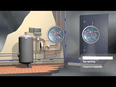 Electronic mixing valve LEGIOMIX® - HVAC