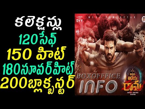 Vinaya Vidheya Rama first day box office collections|predictions of Vinaya Vidheya Rama collections