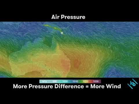 Kitesurfing Tutorial - Wind Sources - Where does the wind come from?