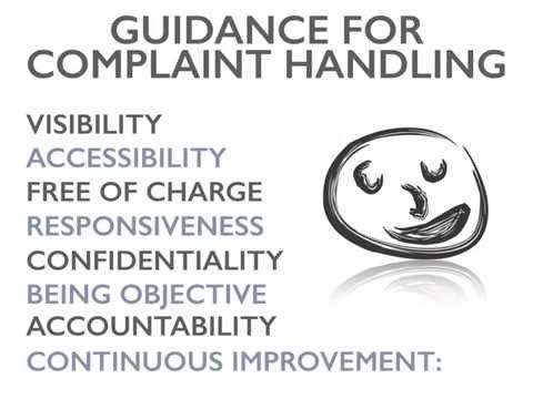 ISO 10002 Customer Complaint Handling