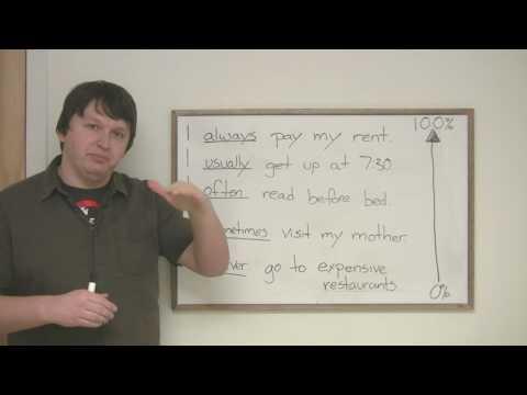 English Grammar - How Often? - ALWAYS, USUALLY, OFTEN, SOMETIMES, NEVER