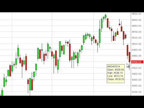 CAC 40 Technical Analysis for June 27, 2014 by FXEmpire.com