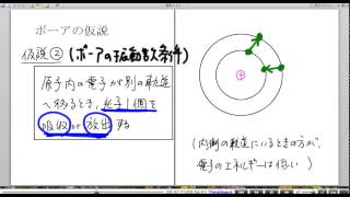 高校物理解説講義:「ボーアの原子模型」講義6