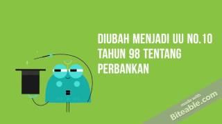 perkembangan ekonomi islam di indonesia
