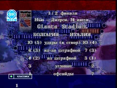 Футбольный клуб 15.07.1994