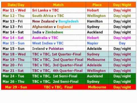 ICC World Cup 2015 Schedule and Time Table