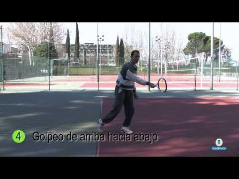 Tenis Método Global: Golpe De Derecha (1/7)