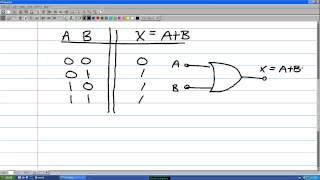 Boolean Algebra OR AND NOT Logic Gates