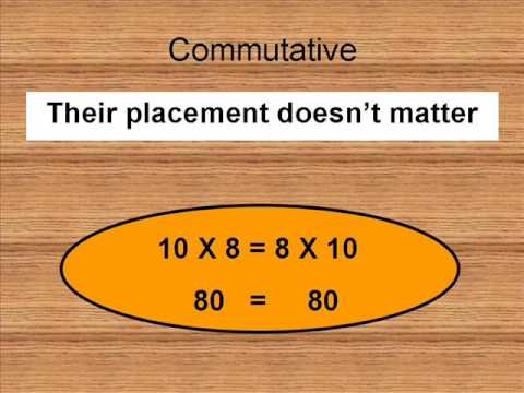 commutative and associative properties worksheets