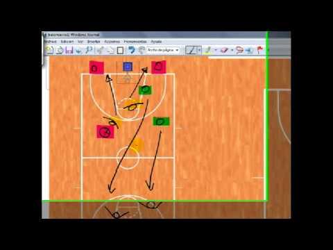 Ejercicio de contraataque y transición defensiva