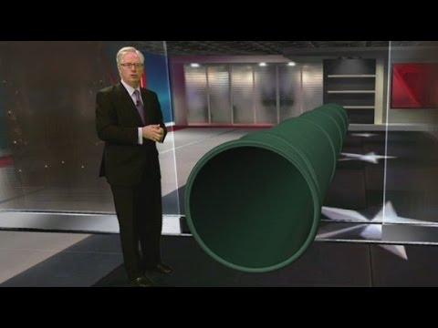 The keystone pipeline ...explained
