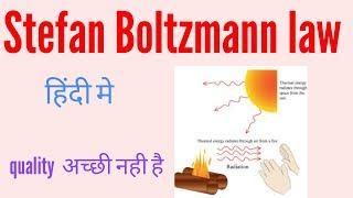 Stefan Boltzmann law derivation   Stefan Boltzmann law equation  