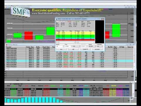 Wall Street Nasdaq 100 Index Technical Analysis Stock Market Training Video