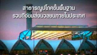 THAILAND FOR WORLD EXPO 2020