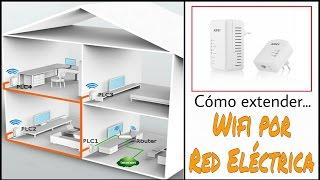 CÓMO EXTENDER TU RED WIFI POR LA LÍNEA ELÉCTRICA. PLC + WIFI AUKEY