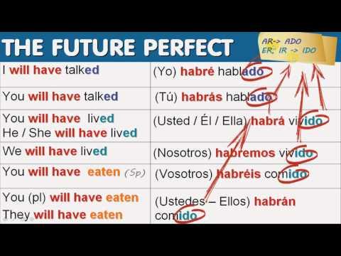 THE FUTURE PERFECT TENSE IN SPANISH