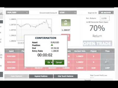 EUR/USD 5 10 25 100 - .5 Decimal 60 Seconds Binary Options System