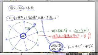 高校物理解説講義:「電場」講義10