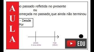 Aula 10 - (parte 01 de 02) - Usos do Present Perfect, Just, Already, Ever, Yet e Past Perfect