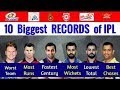 Top 10 BIGGEST RECORDS Of IPL In 10 Years History Fastest Century Most Wickets Worst Teams mp3