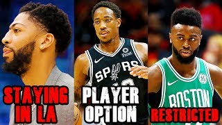 The TRUTH About 2020 NBA Free Agency