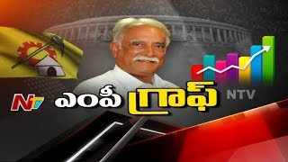 Vizianagaram MP Ashok Gajapathi Raju || Special Ground Report || MP Graph
