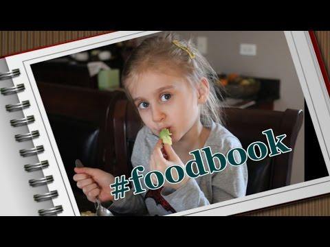 Co Jemy W Ciągu Dnia? Dziennik żywieniowy / Foodbook / Zdrowe Odżywianie / Kwiecień  2016