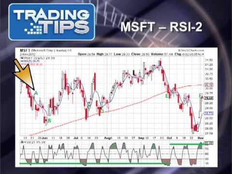 RSI-2 A Trading Strategy You Should Know