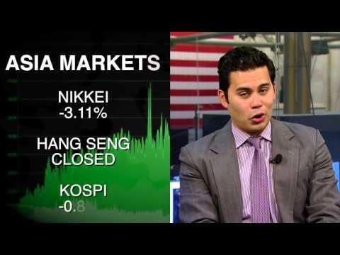 05/02: Futures positive to start week, Nikkei slides, SP500 in focus