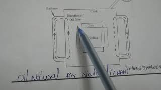 Transformer cooling method ONAN [Tamil]