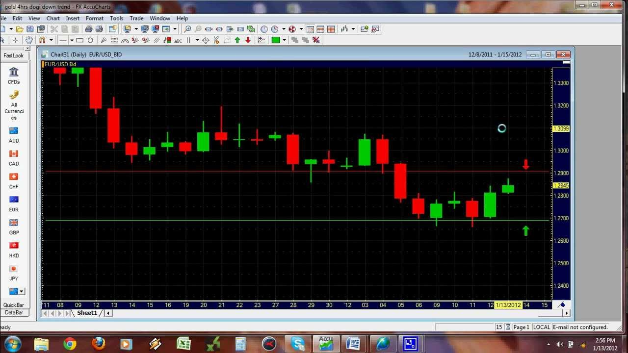 Buy limit sell stop forex