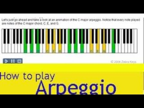 Learn Piano - C Major Chord Arpeggio - YouTube