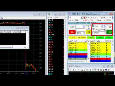 Day Trading for $3,886 in 1 hour -- Meir Barak