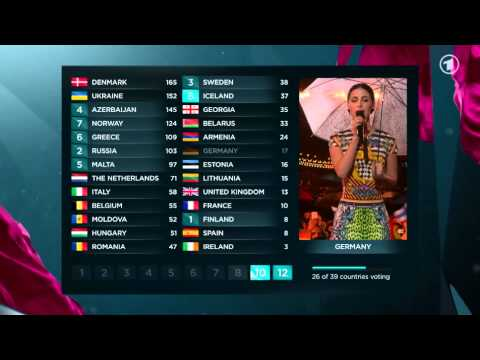 ESC 2013 Lena Fehler Error Fail Punkte Points voting Germany German [SD]