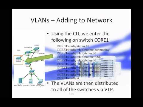 A Introduction to VLANs