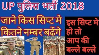 UP police bharti 2018 new apdate