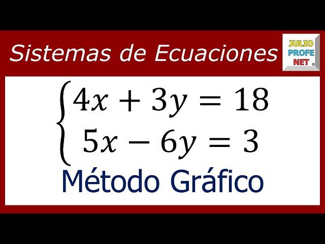 Solución de un Sistema de Ecuaciones Lineales de 2x2 por el Método Gráfico