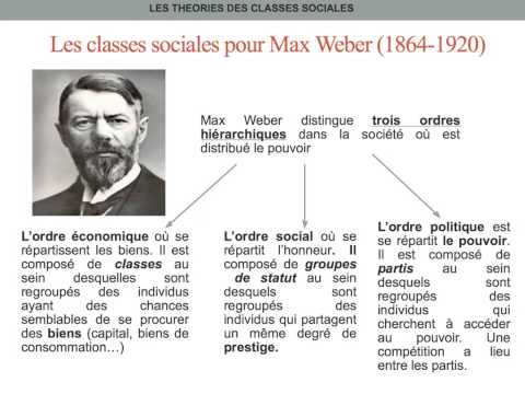 marx and weber theories At a time when organizations were run like families, max weber looked for ways to bring a more formalized structure to organizations weber created.