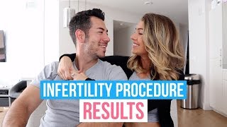 Infertility + Trying to Conceive... UPDATE | Anna Victoria