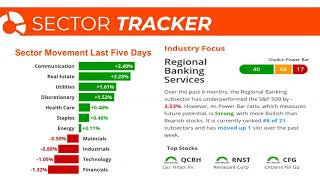Stock Market Today: Defensive Sectors Continue to Lead | June 18, 2019