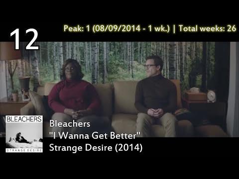 Billboard Year-End: Top Alternative Songs of 2014