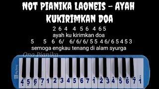 Not Pianika Laoneis - Ayah Kukirimkan Doa