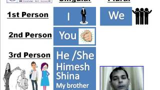 Understanding Number System 1st 2nd & 3rd Person Singular Plural